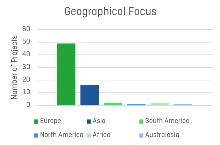 Mapping of Zero Emission Pilots and Demonstration Projects; Geographical Focus